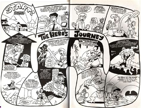 The Hero's Journey - Glove and Boots