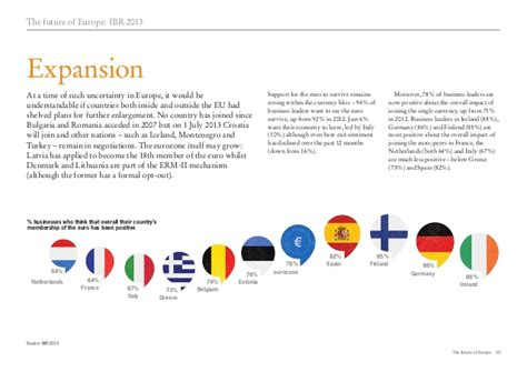 The future of Europe - International Business Report