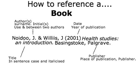 Harvard Referencing System for Assignment: Student wish to