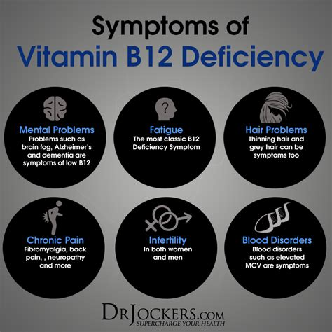 Warning Signs That You Have a B12 Deficiency - DrJockers