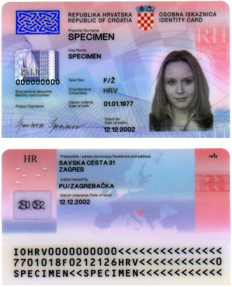 Which Countries Can You Travel to with a Croatian ID Card