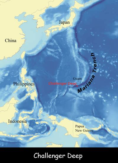 Facts for Kids about Challenger Deep