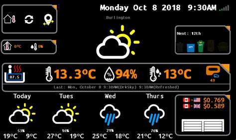 WIoT-2 Weather and Home Automation – Nextion with ESP8266