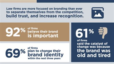 The Importance of Solo and Small Law Firm Logos
