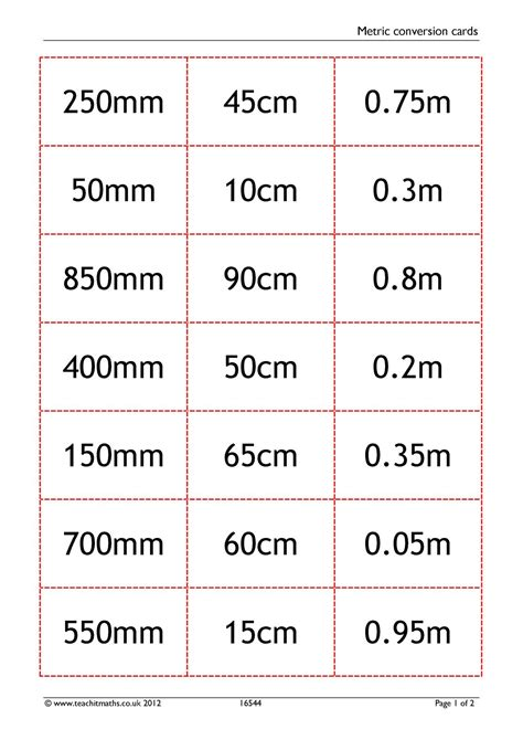 Metric conversion cards - Metric units - Starters and
