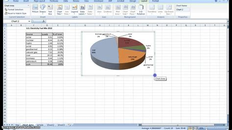 Creating Pie Chart and Adding/Formatting Data Labels